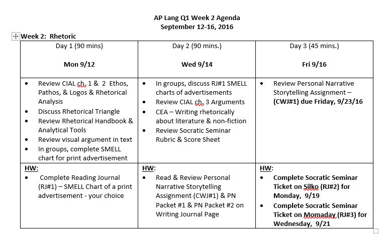 Sample essay and scoring for ap lang rhetorical analysis